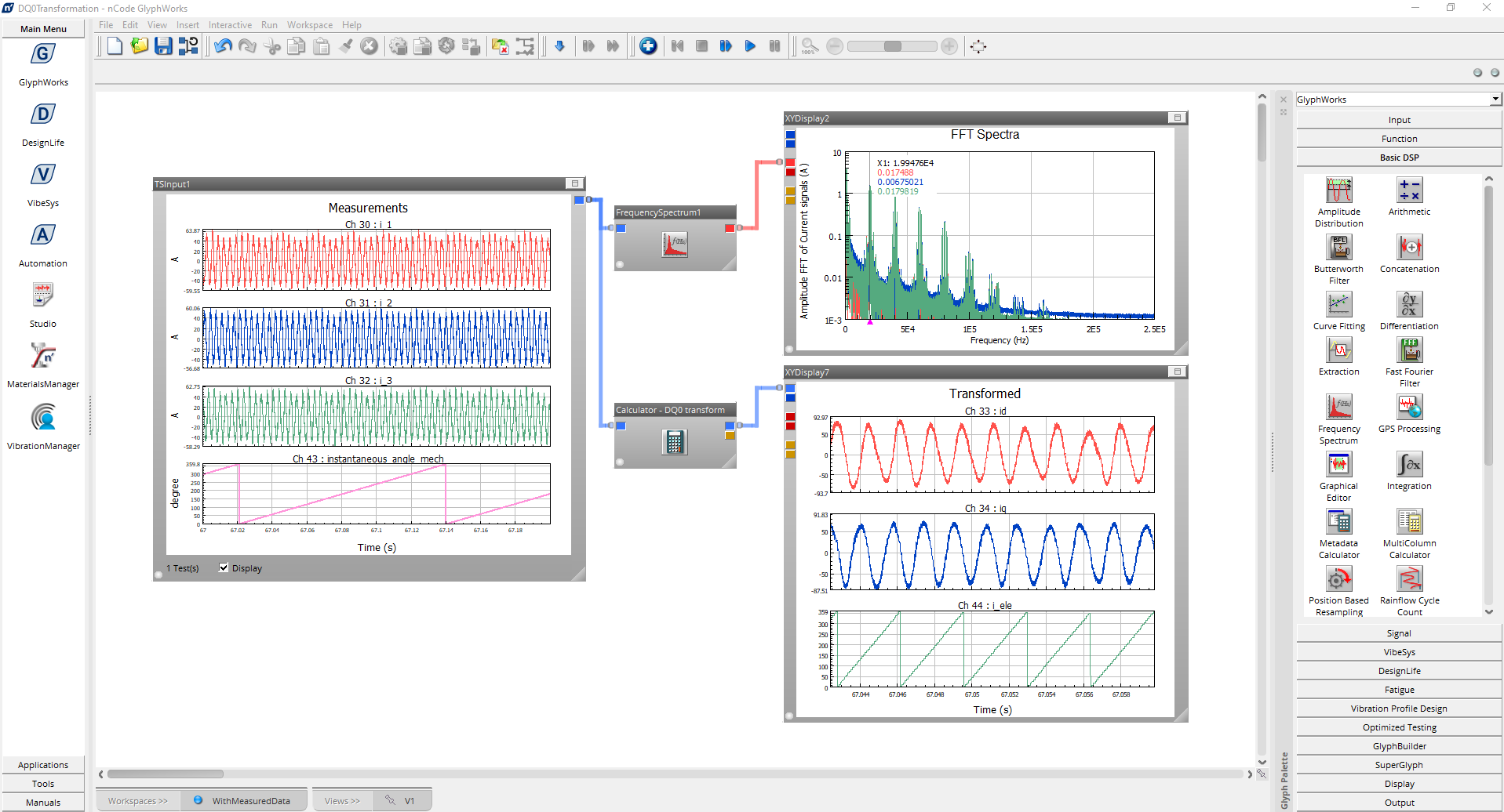 Power measurement and analysis for electrification  nCode GlyphWorks
