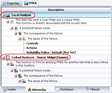 Figure 2. Item with Local FMEA and Reference FMEA